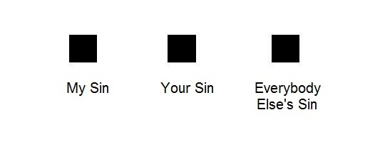 God's view of sin. All sin is the same.