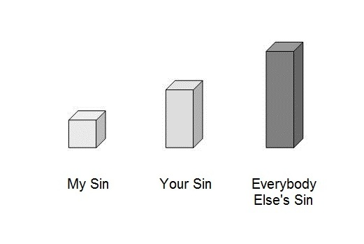 Our view of sin.  Yours is worse than mine, and theirs is worse than ours.